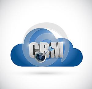 <b>CRM系统和ERP系统有什么不同?</b>