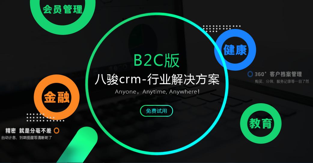 <b>什么是企业级CRM软件?</b>
