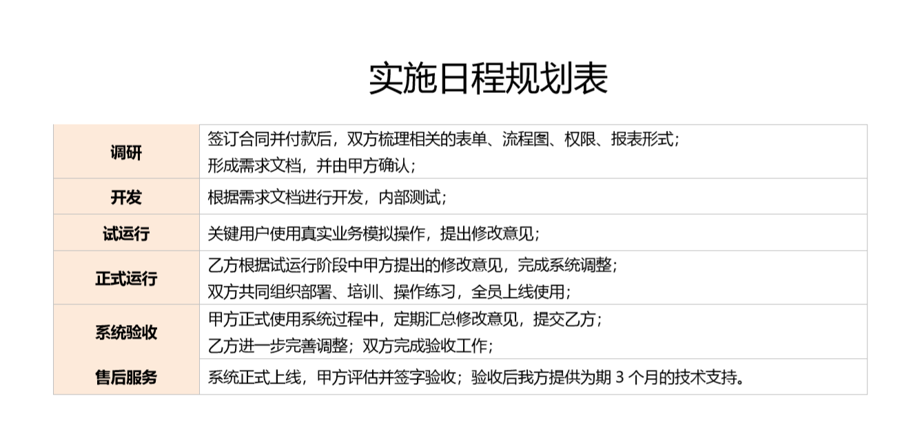 <b>浙江做CRM系统开发的公司</b>