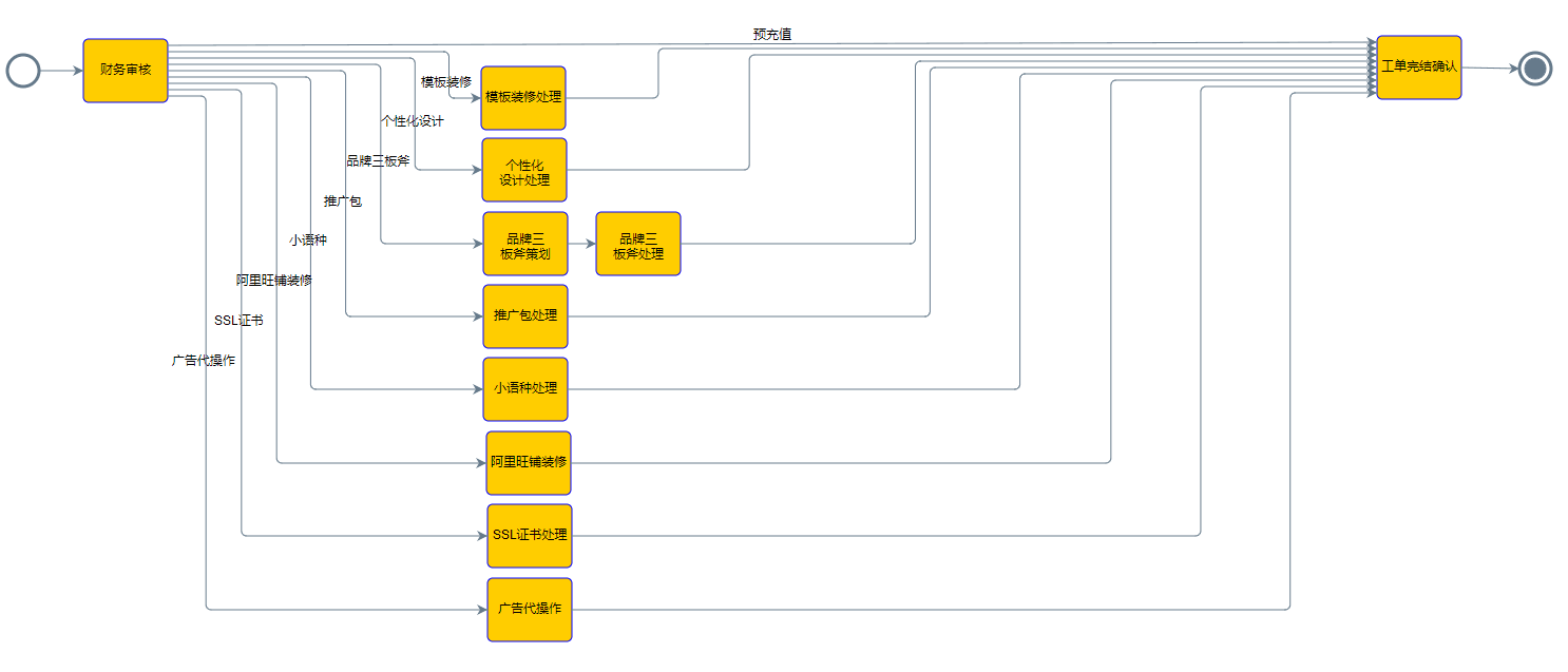 <b>CRM业务管理系统_为B2B企业赋能</b>